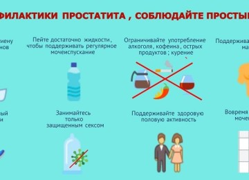 Лечение и профилактика простатита в домашних условиях