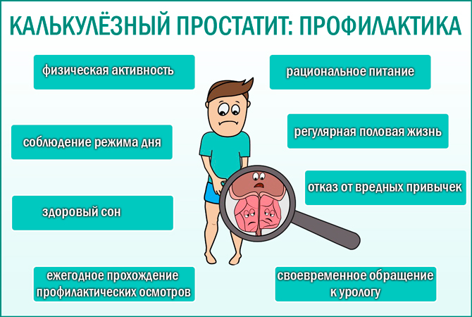 Калькулезный простатит симптомы лечения саган дайля от простатита